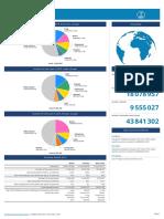 900 World Fact Sheets