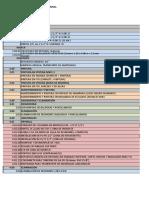 Presupuesto Final Oficinas Pardo Nivel 2