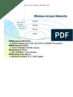 Tipos de Redes Wireless