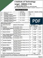 Notification NIT Warangal Teaching Non Teaching Staff Posts