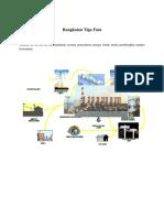 Penjelasan System 3 & 1 Fasa