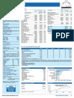 India consumer fund portfolio