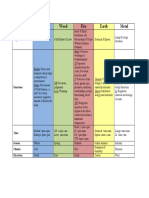 5_Elements_Chart.pdf