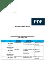 RPT-MUZIK THN 2 2019.doc