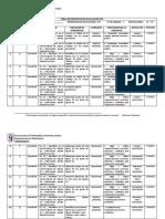Pilar 2018 Tabla de Especificacion