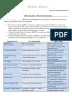 62-BIWS-Bank-Valuation.pdf