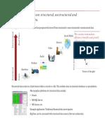 3-types-of-data-v3.pdf