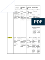 Tabel Perbandingan Versi Lain
