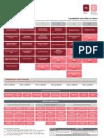 Plan de Estudios Cpg