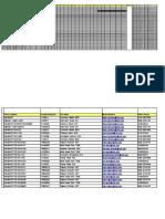 Copy of Pav Unit Inspection List - BI-4096 Equipment Data by NSA Code.xlsx