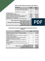 Presupuesto de Mano de Obra Trabajo Realizado Para Muralla