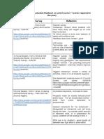 reflections on unit teacher surveys
