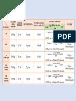 Resultados de Determinacion de Acidez en Aceites