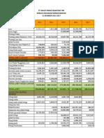 analisis laporan keuangan perusahaan LPIN