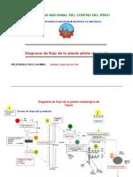 153310302 Informe Practicas Huari