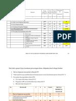 12)Xi b.3 Hal 145 Cak Kinerja 9. Mutu 2017
