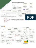 Mapa conceptual química. Plan común PSU