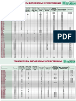 Tranzistoare_rusesti.pdf