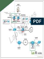 SEC0233 Diagram