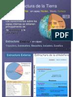 22a-Estructura de La Tierra