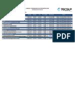 Programación CPE 2019 - Programas de Alta Especialización Profesional - Trujillo