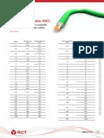 03 Anexo 1 Tabla conversion milimetrico AWG.pdf