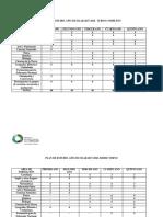 Plan de Estudio 2017-2018