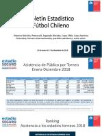 Estadística asistencia de público 2018