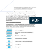 Introducción diagramas de flujo