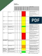 AppendixHPreContractStageRiskRegister.pdf