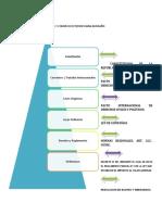 2012560912_7224_2014C1_DER464_investigar_y_redactar_la_piramide_kelsen.docx