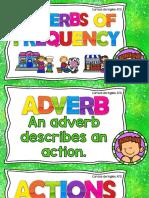 Adverbios de Frequencia en Inglés