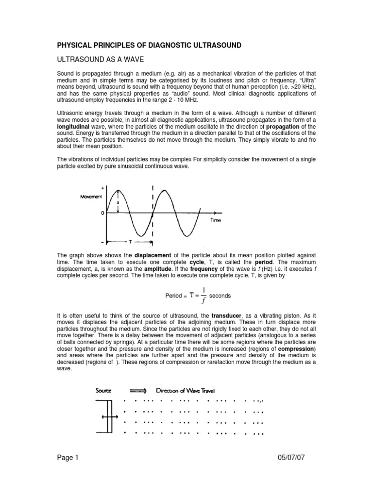 Simple Ultrasonic Wave Generator Physics Of Ultrasound Amplitude Waves