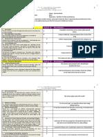 practicum assessment 1