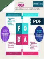Infografia 5 Foda