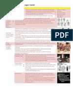 8 Geografi 6 -hubungan sosial.docx
