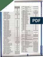 piese de schimb attack.pdf