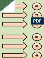 Multiplicação Divertida - Encontrando o Produto