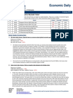 Daily Market Commentary Economic 020119