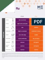 Cold vs Flu Infographic