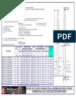 EE_TT_Postes_CC.pdf