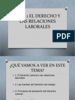 Tema 1 EL DERECHO Y LAS RELACIONES LABORALES.pptx