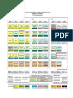 06b - Mapa Curricular Mecatronica 2007.pdf