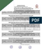 Resultados de Evaluacion CAS  2019 - UGEL Vilcas Huamán.