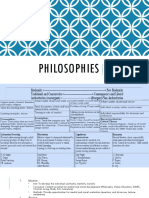 Philosophies Teachingprof History Curriculum