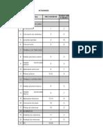 Datos Camex