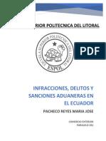 Infracciones, Delitos y Sanciones Aduaneras Ec
