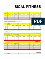 Physical Fitness Test Summary Per Grade Per School