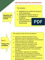 SAG - Trainers Methodology I