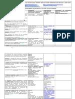 Programación 2 Aula Currículum Bimodal Con Tareas